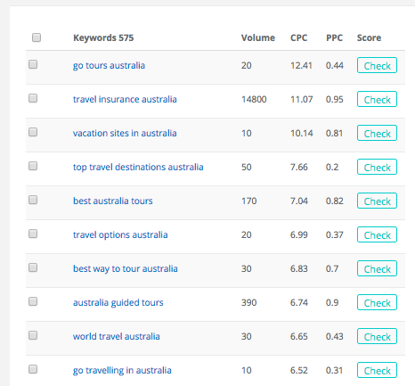 Screenshot from Keysearch, one of the best keyword research tools for SEO. #SEO